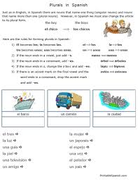plurals worksheets u2013 printable spanish
