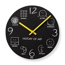 history of art wall clock moma design store