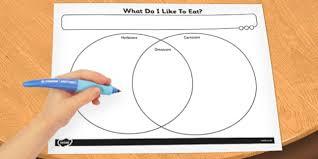 omnivore and herbivore venn diagram worksheet venn