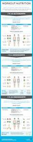 workout nutrition illustrated infographic what to eat before