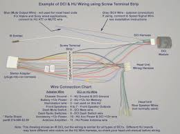 wiring diagram kenwood car stereo mastertopforum me