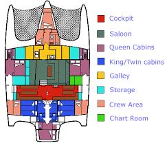 learn trimaran floor plans canoe sailing plan