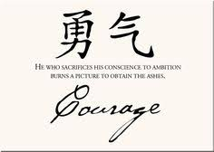 courage is the key to great leadership strength tattoo and wisdom