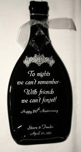 20th anniversary gift ideas 20th wedding anniversary gift ideas pertaining to anniversary gift