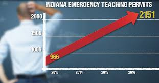crisis in the classroom new indiana teachers repeatedly failing