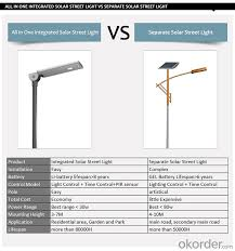 Solar Street Light Circuit Diagram by Buy 30w All In One Integrated Solar Street Light With Ip67 Philips