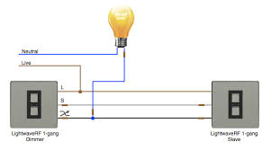 2 dimmer switches one light electrical wiring apnt light wave rf dimmer way wiring a switch