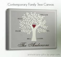 wedding anniversary ideas wedding anniversary gift ideas for parents
