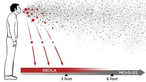 how far does a sneeze travel images Ebola in the air what science says about how the virus spreads jpg