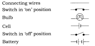 ncert solutions class 7 science chapter 14 electric current and