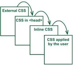 Millora la llegibilitat amb CSS