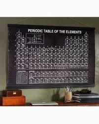 periodic table framed art strikingly beautiful periodic table wall art sale pottery barn