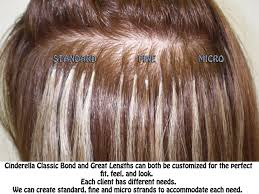 great lengths hair extensions cost photos great lengths extensions reviews black hairstle picture