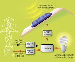 solar panel systems the latest changes