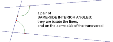 Same Side Interior Angles Postulate Same Side Interior Angles