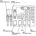 1999 honda civic fuse layout wiring diagram for 2000 honda civic ex the wiring diagram