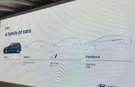 hyundai i30 fastback confirmed wagon to debut at geneva