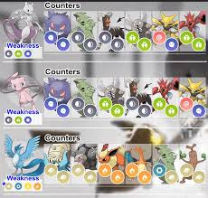 Best Counter This Is When Legendary Pokemon Are Coming Are Out Today U2013 Otakukart