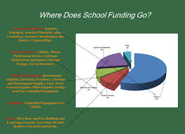 muscle shoals city board of education proposed budget fy 2014
