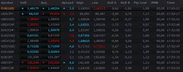 bid ask significato bid y ask