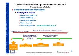 bureau du commerce international environement financier des opérations du commerce international mo