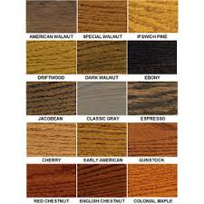 laura ashley color collection samples swatches paint c