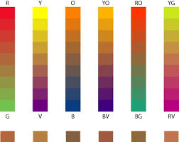 complementary colors 4 monochromatic value scale mixing complementary colors