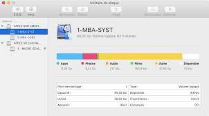afficher disque dur bureau mac apple a massacré utilitaire disque dans el capitan photoetmac com
