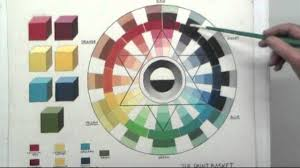 6 color wheel mixing system youtube
