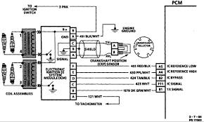 95 s10 wiring diagram 95 tahoe wiring diagram u2022 wiring diagrams