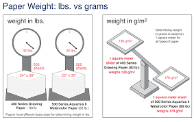 strathmore writing paper determining paper weight strathmore artist papers paper weight