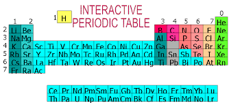Bromine Periodic Table Bromine