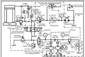 chapter 5 pneumatic and hydraulic systems hydraulics u0026 pneumatics