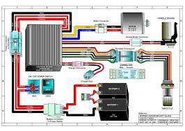 150cc atv wiring diagram on 150cc images free download wiring