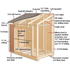 backyard sheds plans shed plans backyard shed plans the garden storage shed plans