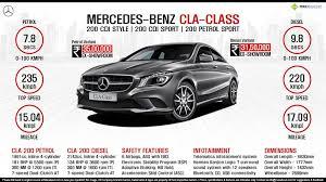 mercedes 200 review mercedes 200 sport petrol price specs review pics