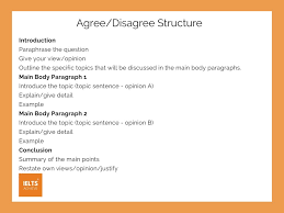 essay structure for ielts ielts agree or disagree essay structure ielts writing task 2