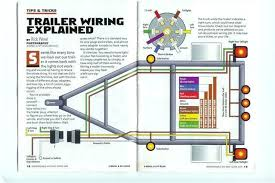 trailer wiring kit with electric brakes diagram electric trailer