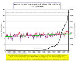 climate change extreme weather linked at last climate etc