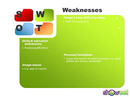 Gaps In Resume Swot Analysis For Job Seekers Ppt Video Online Download