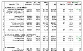 House Building Cost Spreadsheet by Schneider Custom Homes Our Building Process
