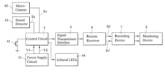 patent us20040085205 monitor system with video and audio
