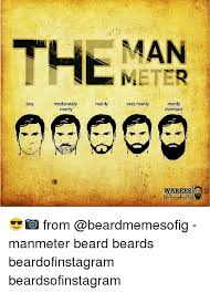 Manly Memes - search manly memes memes on me me