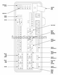 2009 chrysler 300 fuse box diagram 2009 ford f 350 fuse box
