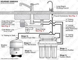 pure blue h2o red light reverse osmosis system installation guide h2o distributors