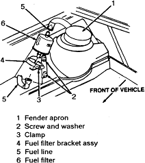 lexus sc300 fuel filter location f550 engine diagram ford f trailer wiring diagram wirdig ford f