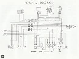 2012 vip future champion wiring diagram 2012 viper future champion