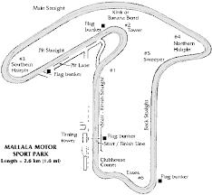 Armchair Racing Planet Soarer Armchair Racing At Mallala