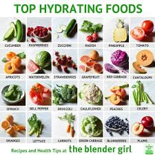top hydrating foods water makes up the blender facebook