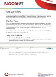 workflow templates in word download free u0026 premium templates